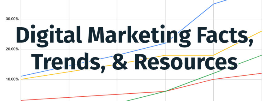 Digital Marketing is dynamic and constantly changing - trends, technology and tactics are never stagnant.